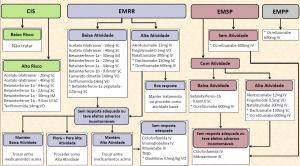 Tratamento-Esclerose-Multipla